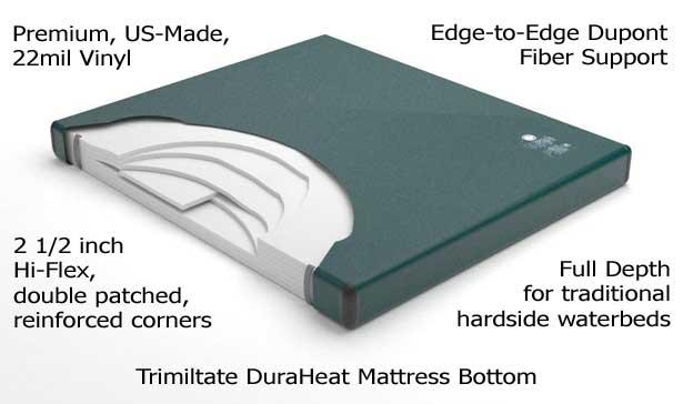 Super Ultra Waveless Waterbed Mattress Free Liner Fill